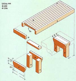 Bench Plans For Decks